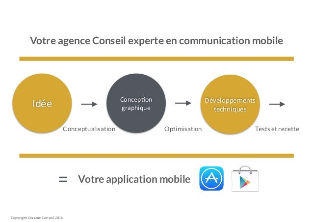 Comment d 39 une id e simple nait une application mobile for Idee application web