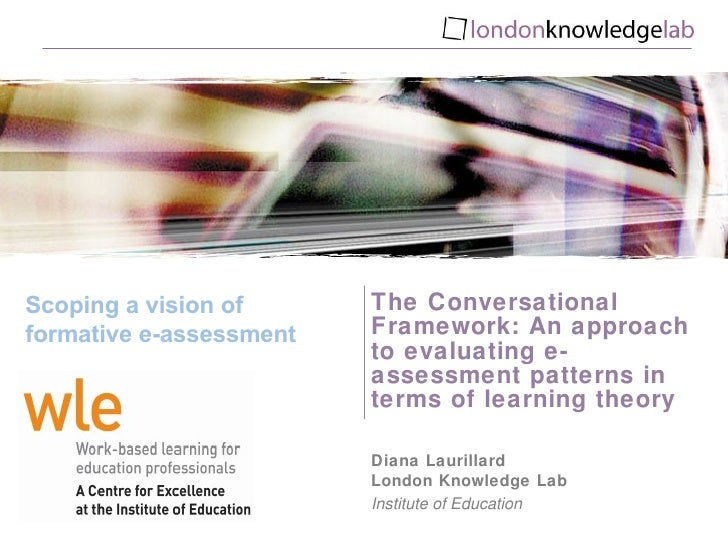 The Conversational Framework: An approach to evaluating e-assessment patterns in terms of learning theory  Diana Laurillar...