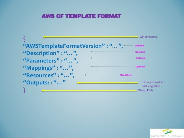Aws Cloudformation Session
