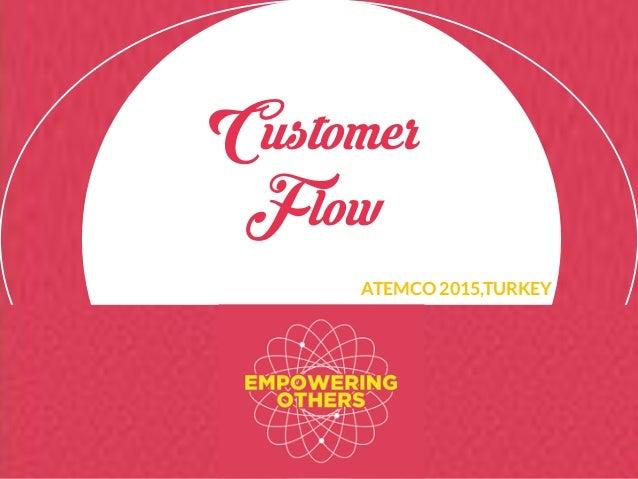 Customer Flow ATEMCO 2015,TURKEY
