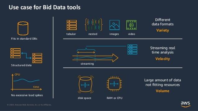 Big Data per le Startup: come creare applicazioni Big Data in modalità Serverless Slide 2