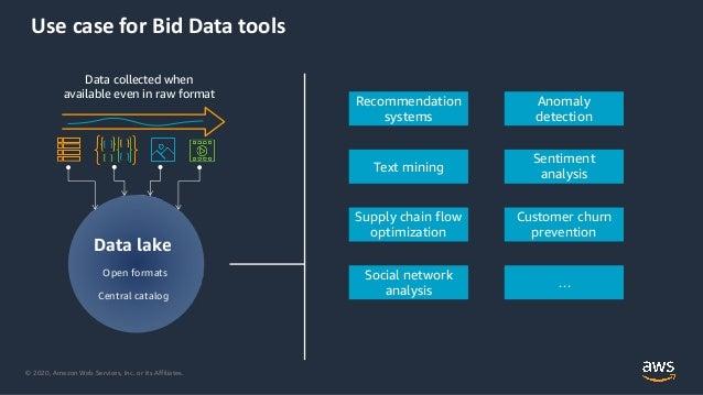 Big Data per le Startup: come creare applicazioni Big Data in modalità Serverless Slide 3