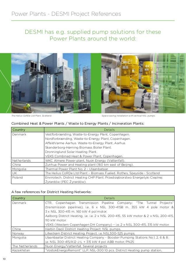 Desmi District Energy Brochure 2015