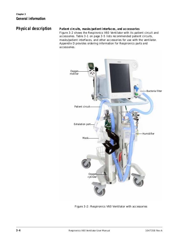 Parts Of Ventilator : Ventilator manual
