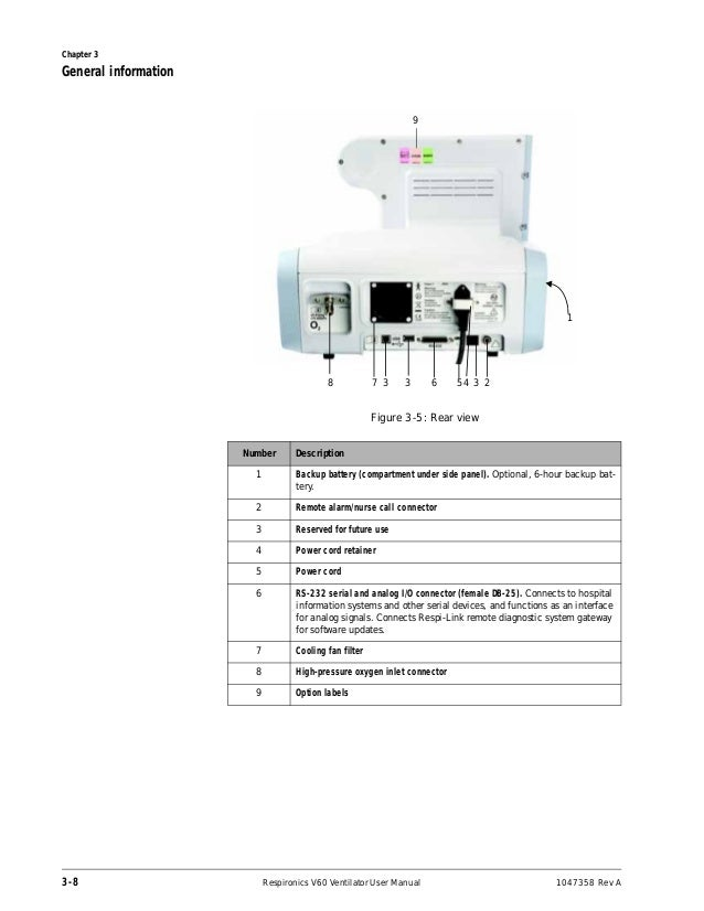 Ventilator Manual