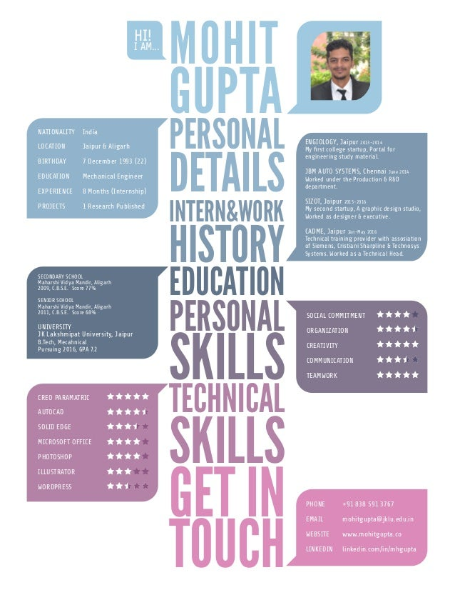 One_Page_Resume