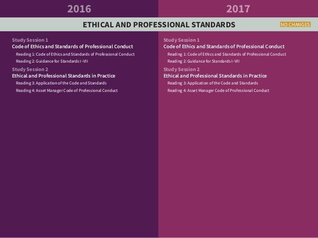standards of practice handbook cfa 1