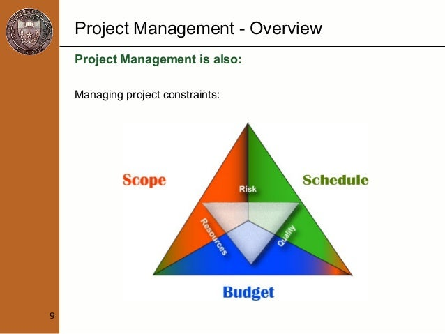 an overview of project management 10 best practices for successful project management  project overview:  the project management procedures outline the resources that will.