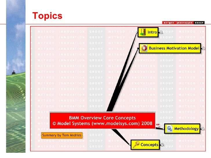 an overview of the concept of consumer motivation in business Section 22 of this chapter will provide an overview of consumer behaviour,  schiffman & kanuk (1997: 648) define consumer behaviour as: the behavior.