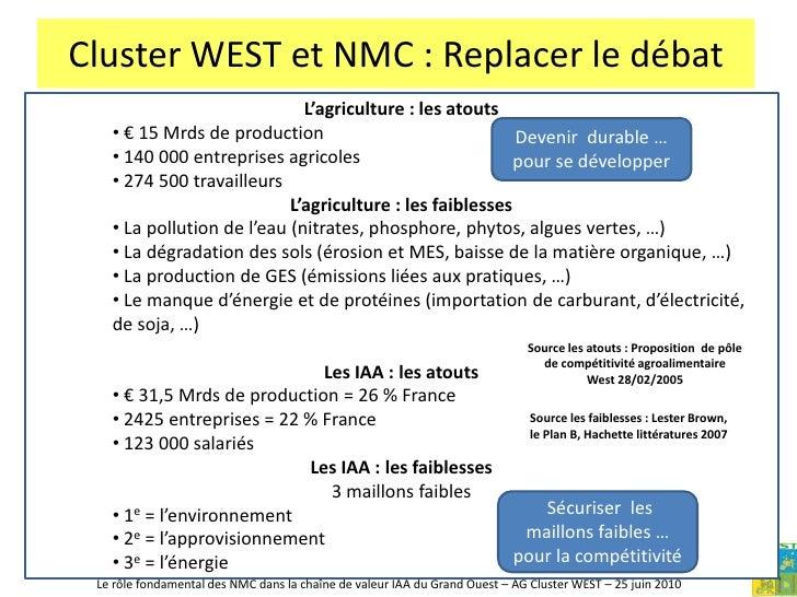 Les NMC pour l'Europe</li></li></ul><li>Cluster WEST et NMC* : Replacer le débat<br />*NMC = Nouveaux Modes de Cultures e...