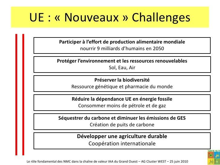 Le manque d'énergie et de protéines (importation de carburant, d'électricité, de soja, …)</li></ul>Les IAA : les atouts<b...