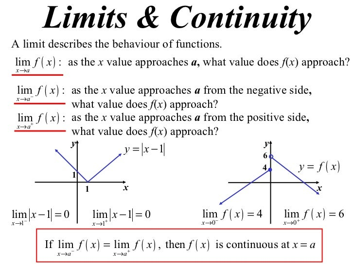 review 1 limits continuity pcalc to Calculus maximus notes 11: limits & continuity page 5 of 11 if our goal is to safely and smoothly drive across the chasm in our car, what relationship among the road.