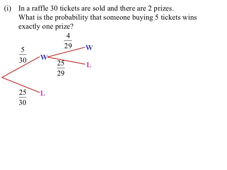 what is a raffle