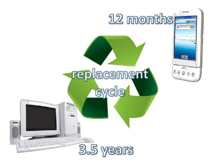 12 months<br />replacementcycle<br />3.5 years<br />