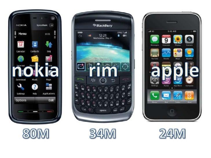 nokia<br />rim<br />apple<br />80M<br />34M<br />24M<br />