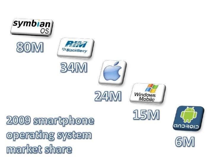 80M<br />34M<br />24M<br />15M<br />2009 smartphone operating system market share<br />6M<br />