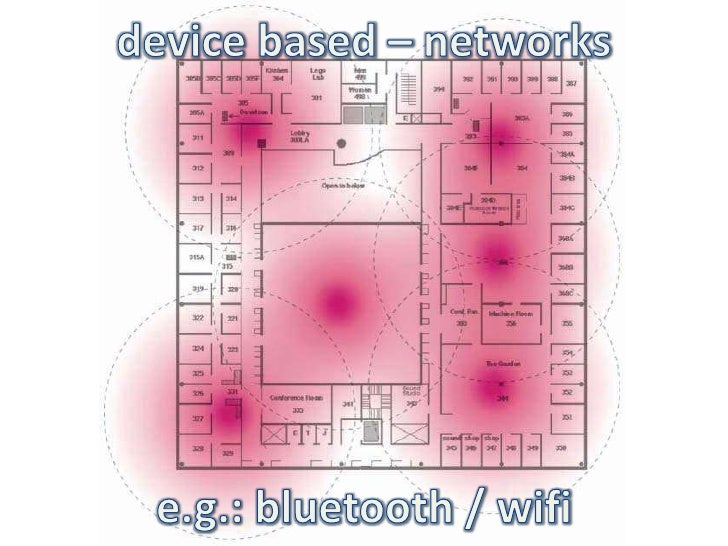 device based – networks<br />e.g.: bluetooth / wifi<br />