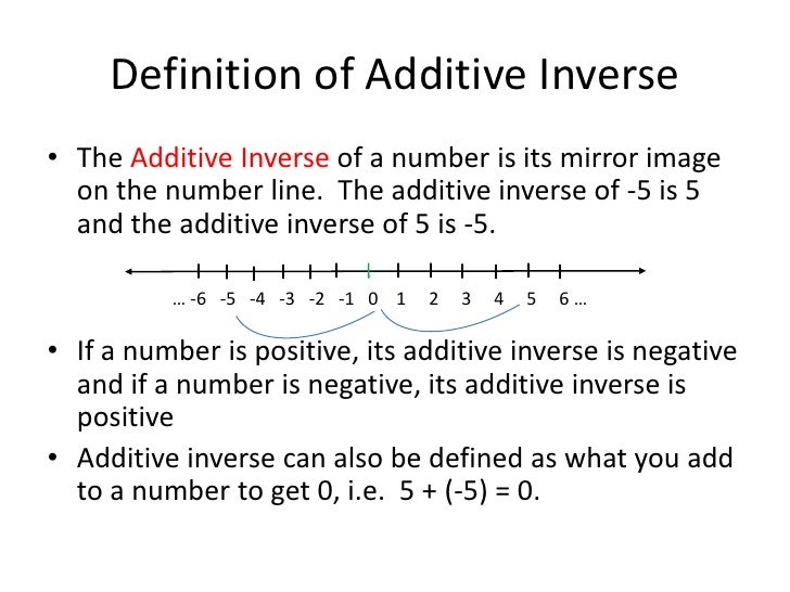 Additive Inverse Property Definition Example Essay Qualities