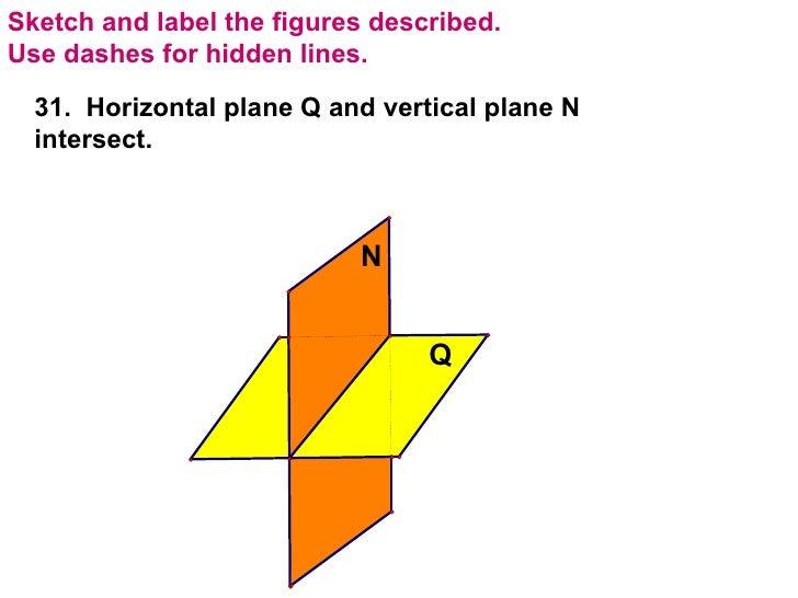 Vertical plane