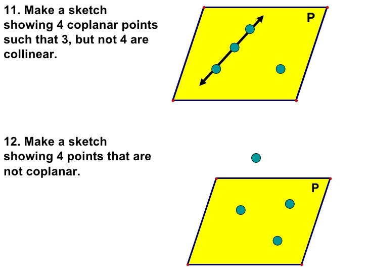how to find if 4 points are coplanar