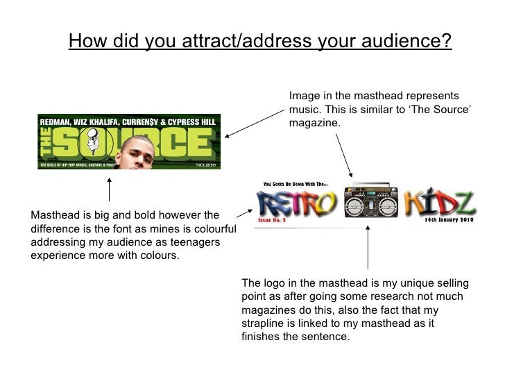 How did you attract/address your audience? Image in the masthead represents music. This is similar to 'The Source' magazin...