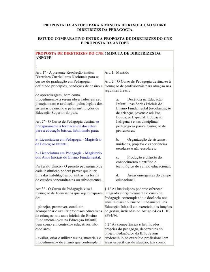 PROPOSTA DA ANFOPE PARA A MINUTA DE RESOLUÇÃO SOBRE                     DIRETRIZES DA PEDAGOGIA      ESTUDO COMPARATIVO EN...