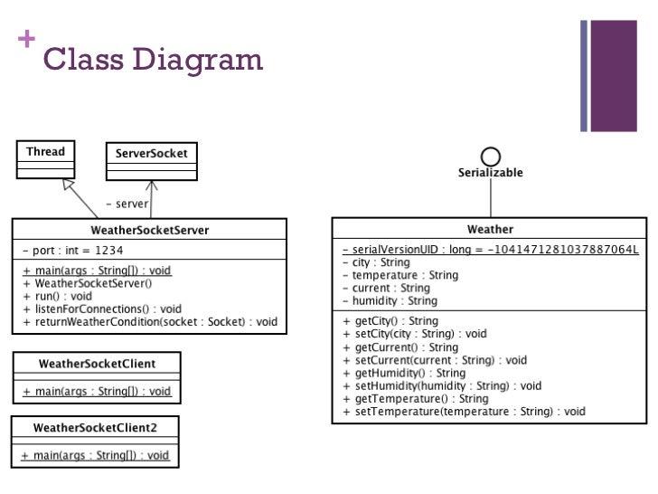 a short java socket tutorial 8 728?cb=1244027377 a short java socket tutorial socket programming diagram at gsmx.co