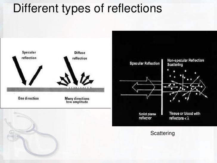 Different types of reflections<br />Scattering<br />