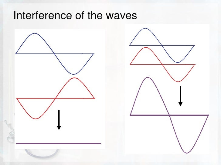The ultrasound pulses produced by the transducer results in a series of wave fronts that form a three dimensional beam of ...