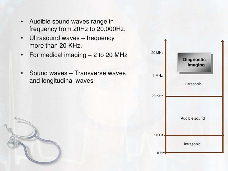 Audible sound waves range in frequency from 20Hz to 20,000Hz.<br />Ultrasound waves – frequency more than 20 KHz.<br />For...