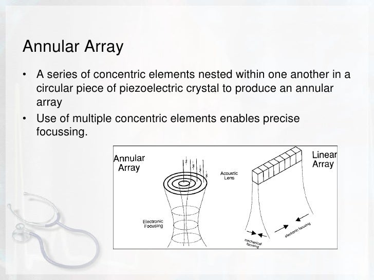 Sector/Phased array<br />( freq 1 to 3MHz in adult, in pediatric sector probes upto 8 MHz) Produces a fan like image that...