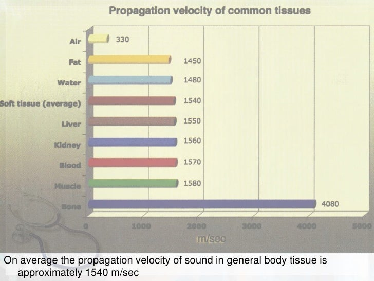 On average the propagation velocity of sound in general body tissue is approximately 1540 m/sec<br />