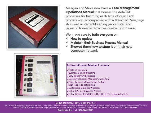 Creating an operations manual for a small business a case study business process 10 malvernweather Gallery