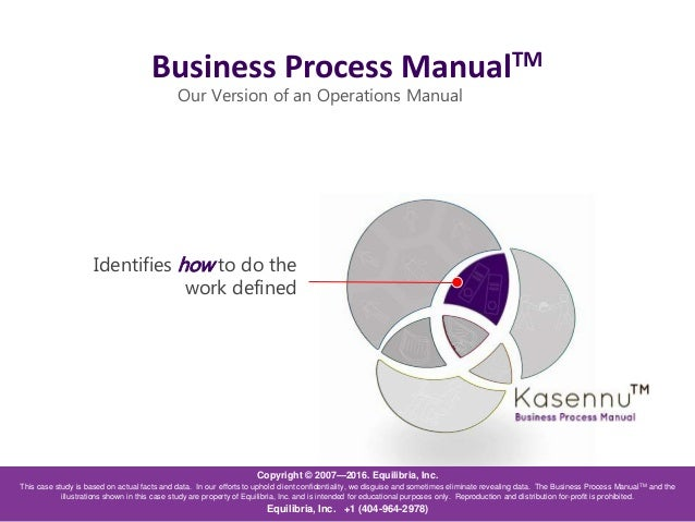 Creating an operations manual for a small business a case study the malvernweather Gallery