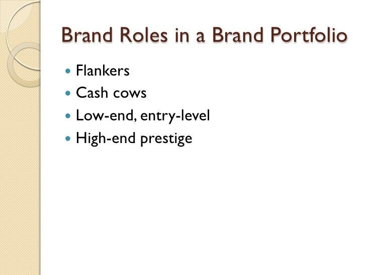 Brand Roles in a Brand Portfolio <ul><li>Flankers </li></ul><ul><li>Cash cows </li></ul><ul><li>Low-end, entry-level </li>...