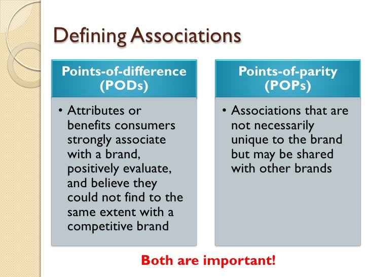 Defining Associations Both are important!