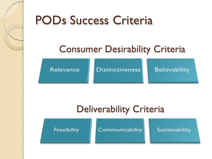 PODs Success Criteria Deliverability Criteria Consumer Desirability Criteria