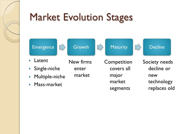 Market Evolution Stages <ul><li>Latent </li></ul><ul><li>Single-niche </li></ul><ul><li>Multiple-niche </li></ul><ul><li>M...
