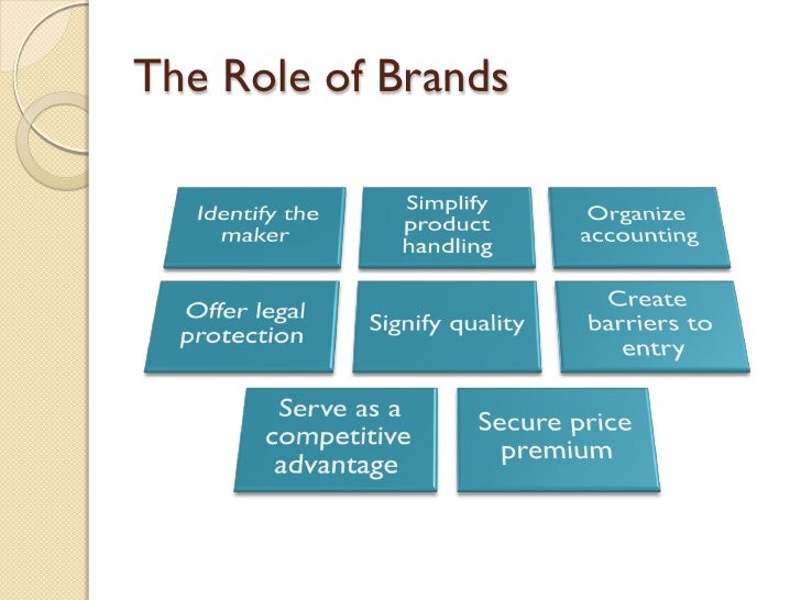 the role of brand prominence Pricing is the process whereby a business sets the price at which it will sell its products and services, and may be part of the business's marketing planin setting prices, the business will take into account the price at which it could acquire the goods, the manufacturing cost, the market place, competition, market condition, brand, and quality of product.