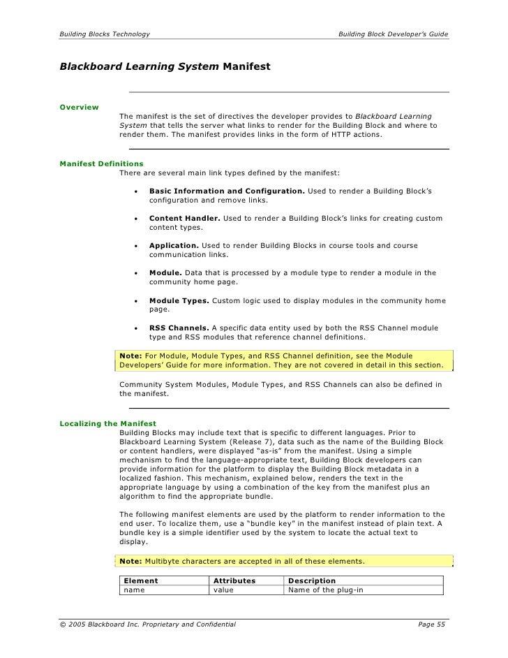 Building Blocks Technology                                                 Building Block Developer's Guide     Blackboard...