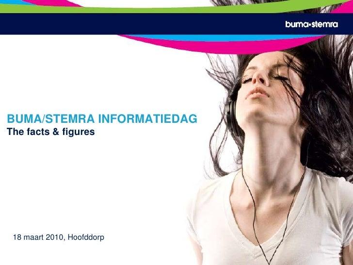 BUMA/STEMRA INFORMATIEDAGThefacts & figures<br />Buma voor Beginners<br />Wat Buma/Stemra voor jou kan betekenen…..<br />1...