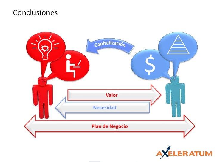 Conclusiones<br />Capitalización<br />$<br />Valor<br />Necesidad<br />Plan de Negocio<br />