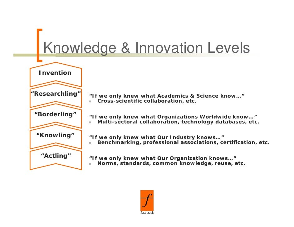 knowledge management and innovation Let's start with some defining statements innovation is totally dependent on becoming aware of external ideas and the knowledge that is needed and then translated.