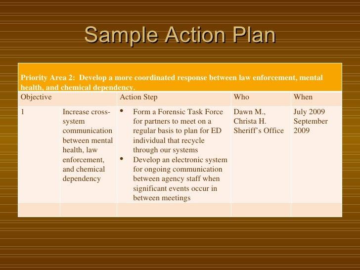 mental health discharge plan example