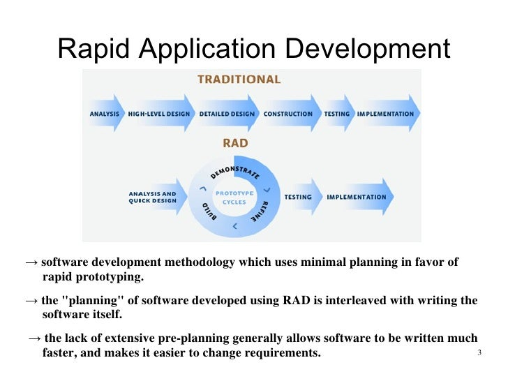 rad rapid application development The rapid platform is engineered to help you transform aging applications quickly and economically fast deliver apps 67% faster with visual development, easy integration, and instant deployment.