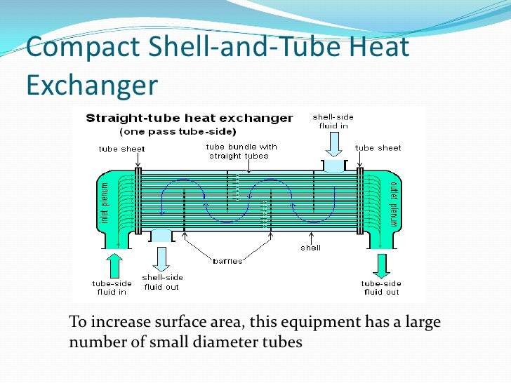 Shell And Tube Heat Exchanger Pdf