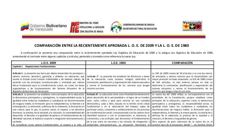 COMPARACIÓN ENTRE LA RECIENTEMENTE APROBADA L. O. E. DE 2009 Y LA L. O. E. DE 1980        A continuación se presenta una c...