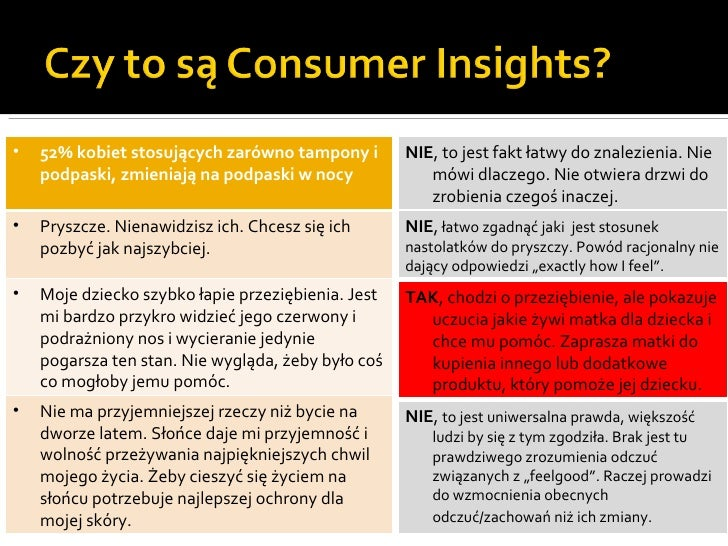 Consumer Insights - Marcin Warzecha Slide 3