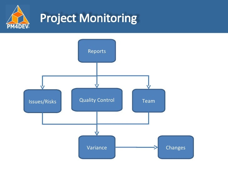 fundamentals of project management and business In this section, we summarize the fundamentals of project management.