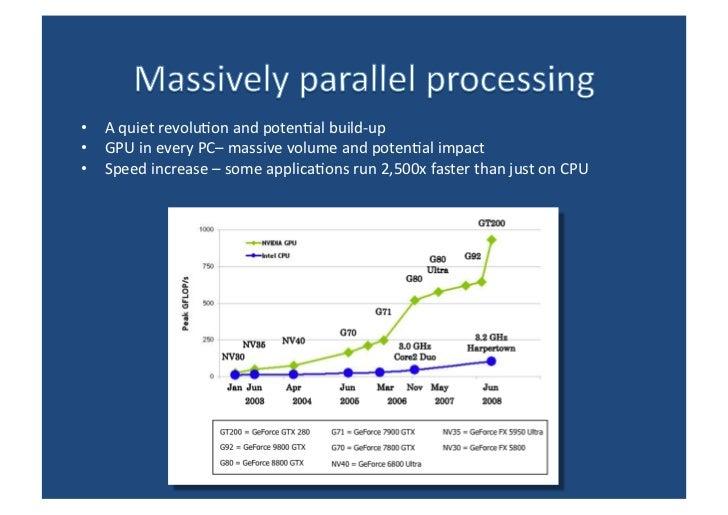 <ul><li>A quiet revolution and potential build-up </li></ul><ul><ul><li>GPU in every PC– massive volume and potential impa...